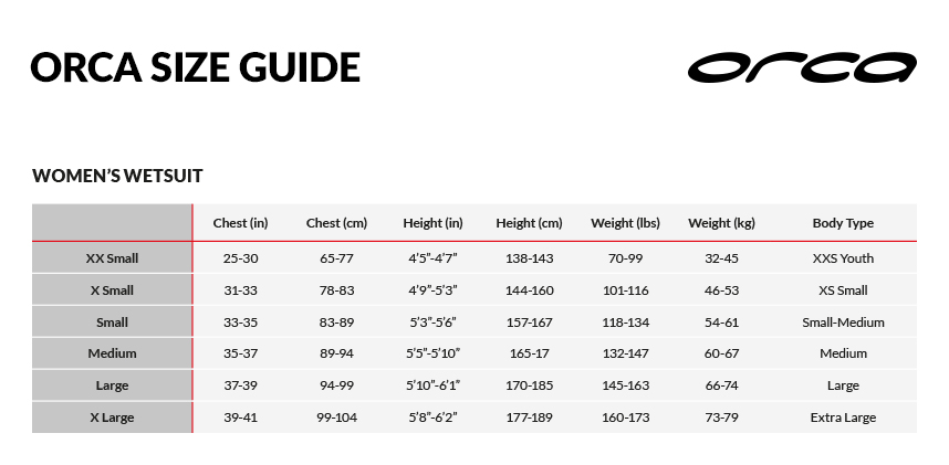 Orca Wetsuit Size Guide Women